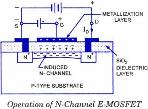 Operation of N Channel Mosfet