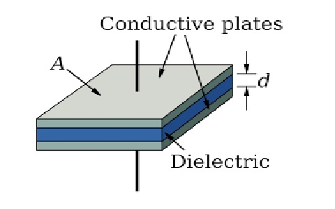 Parallel Plate Capcitor