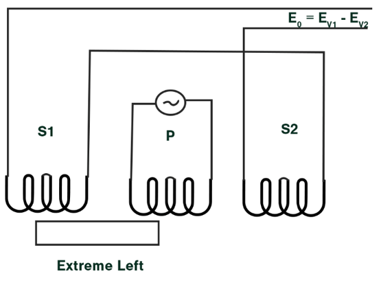 schematic-diagram-of-shaft-at-extreme-left-position