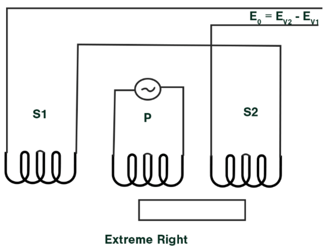 schematic-diagram-of-shaft-at-extreme-right-position