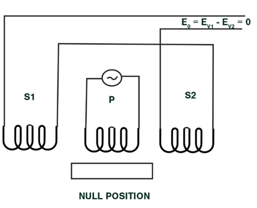 schematic-diagram-of-shaft-at-null-position
