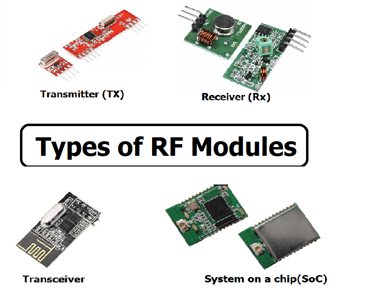 Types of RF Modules