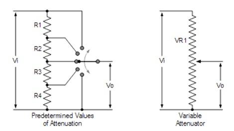 Variable-Attenuator